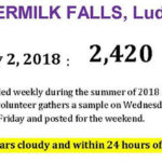WATER DISASTERS – Contaminated Valley Water Buttermilk Falls Black River Cavendish eColi Spikes 10X during July 4th Week